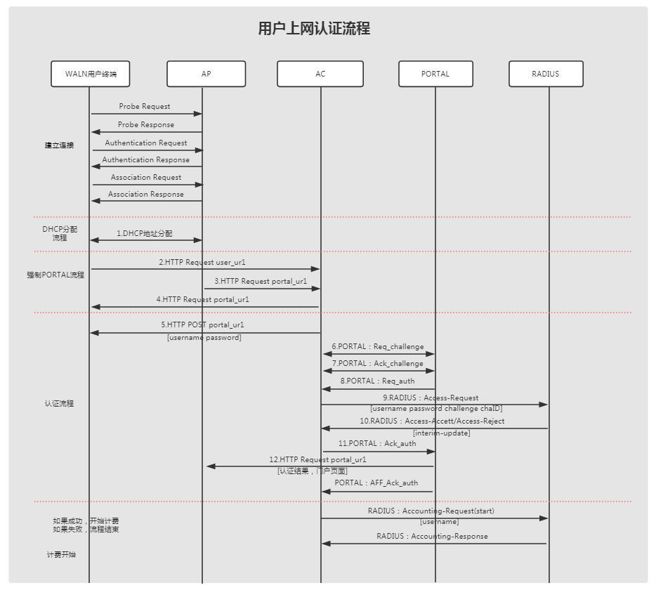 学校流程图3.jpg